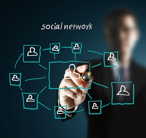 What role social media plays in team building